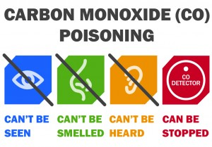 Carbon monoxide poisoning can't be seen, smelled or heard but can be stopped